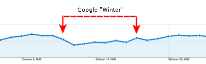 Google &quot;winter&quot;